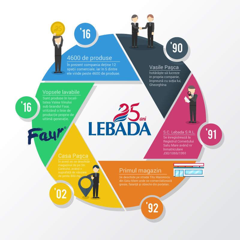 infographic-lebada02