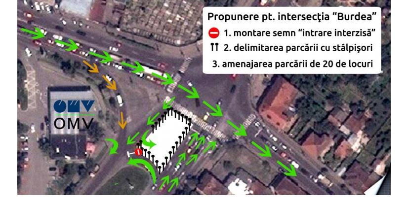 FOTO2: Propunere pentru sistematizarea traficului rutier